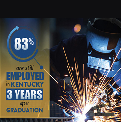 Man welding with words 83 percent are still emplooyed in Kentucky tree years after graduation